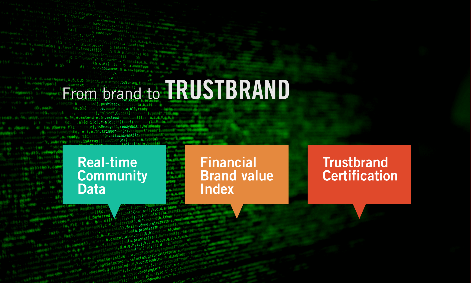 Trust-brands-ai-index-data-real-time